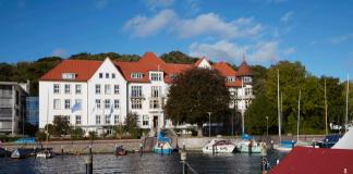 Kiel Institute for the World Economy